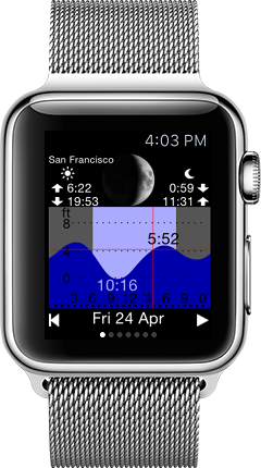 Tide Table Chart for Apple Watch